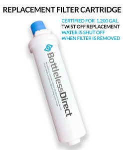 BOTTLELESS Direct Replacement Filter