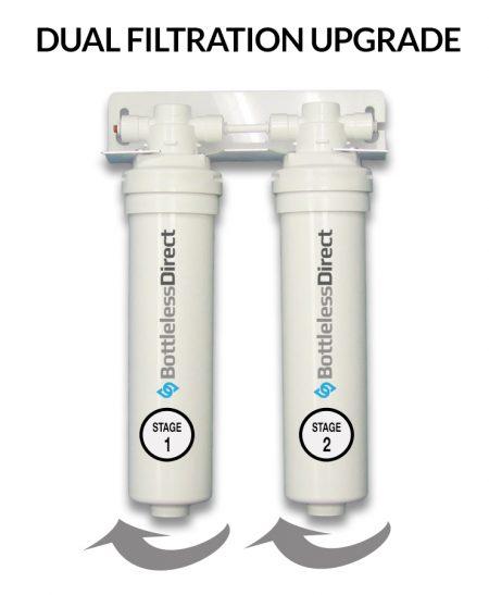 dual filtration upgrade for bottleless coolers