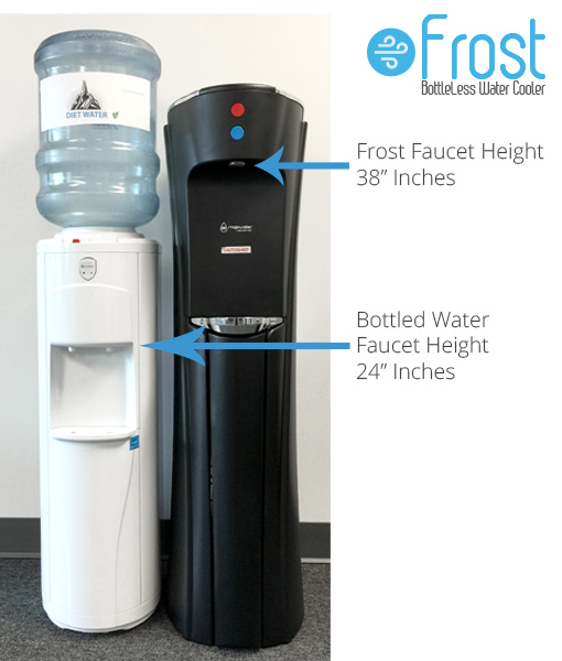 Frost BottleLess Water Cooler compare height